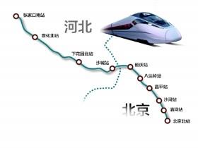 恭喜京张高铁开通